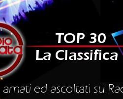 Stonata Chart – Alvaro Soler guadagna il Podio!